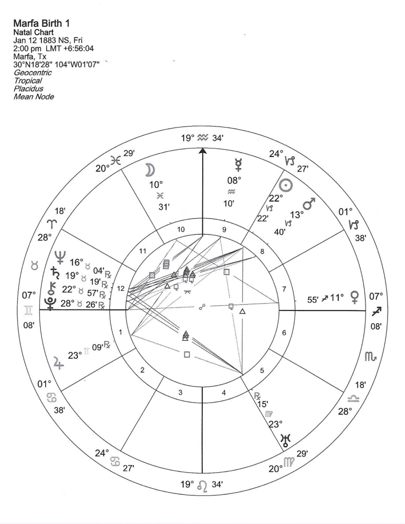 Working with your birth chart – Sacred Astrology